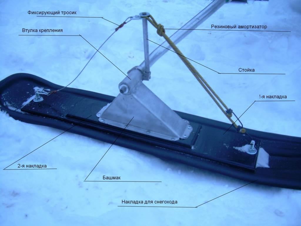 Как самому сделать лыжи для аэросаней